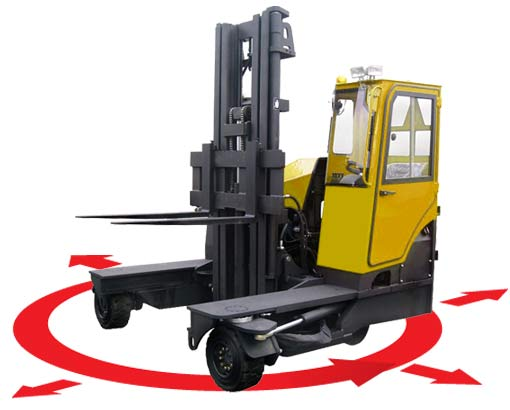 Multi-driectional forklift truck training